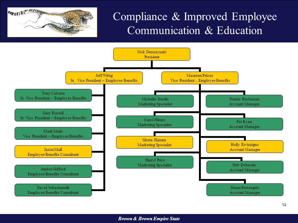 Your Employee Benefits Team