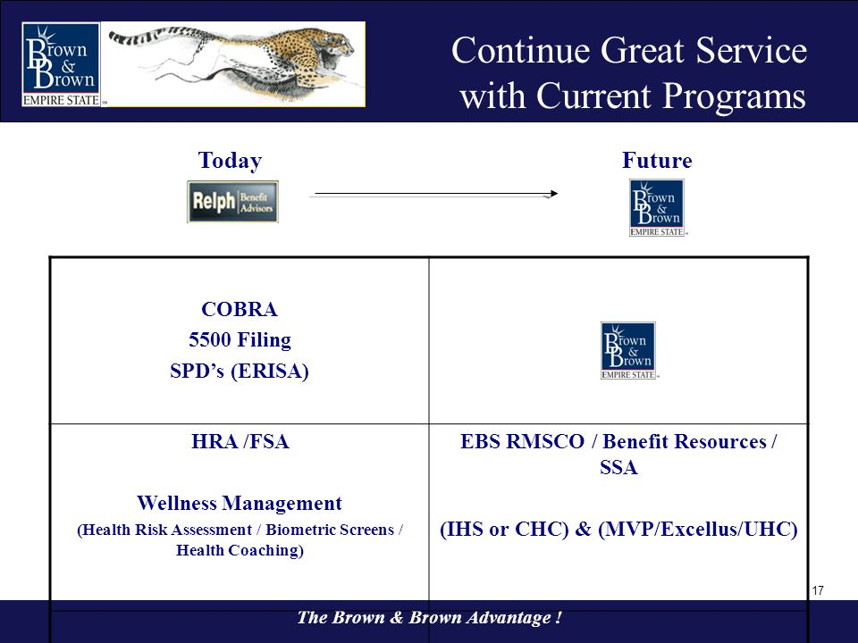 Continue Great Service with Current Programs