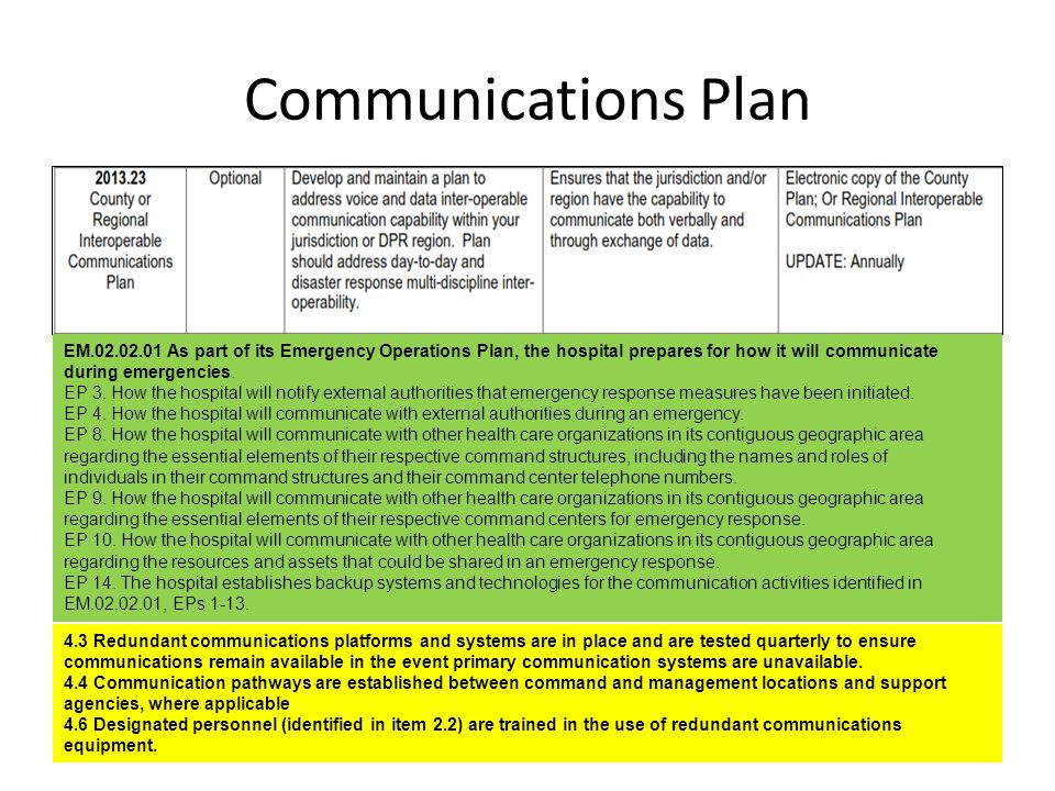Communications Plan EM.02.02.01 As part of its Emergency Operations Plan, the hospital prepares for how it will communicate during emergencies.