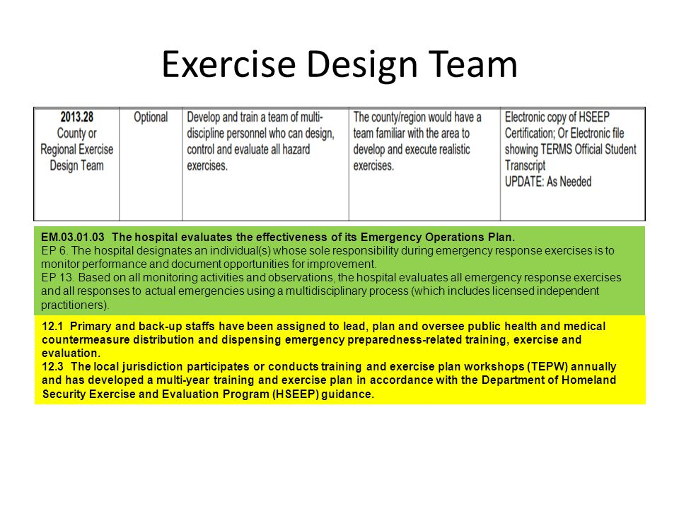 Exercise Design Team EM.03.01.03 The hospital evaluates the effectiveness of its Emergency Operations Plan.