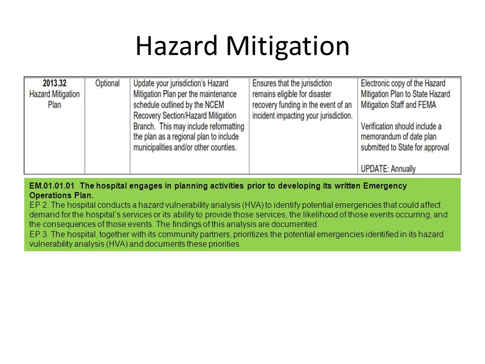 Hazard Mitigation EM.01.01.01 The hospital engages in planning activities prior to developing its written Emergency.