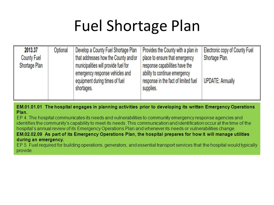 Fuel Shortage Plan EM.01.01.01 The hospital engages in planning activities prior to developing its written Emergency Operations Plan.