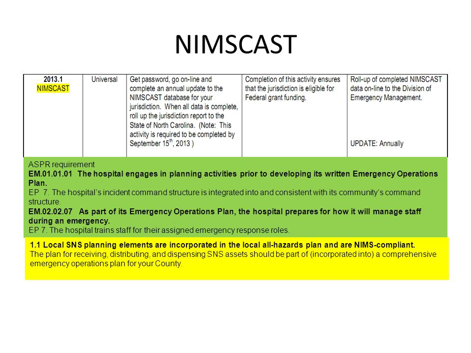 NIMSCAST ASPR requirement