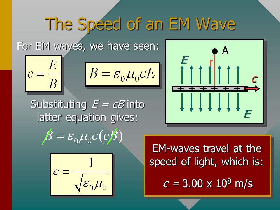 The Speed of an EM Wave For EM waves, we have seen: A E r c