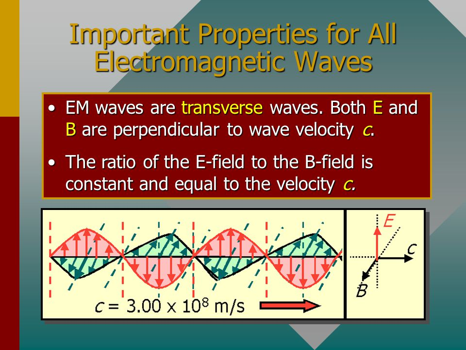 Important Properties for All Electromagnetic Waves