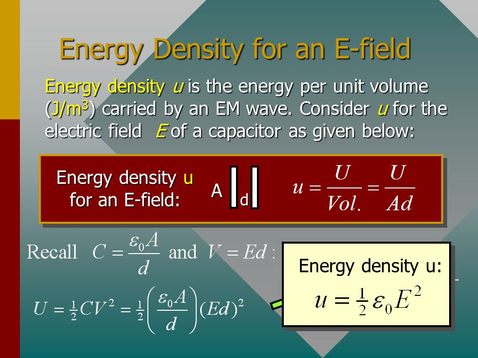 Energy Density for an E-field