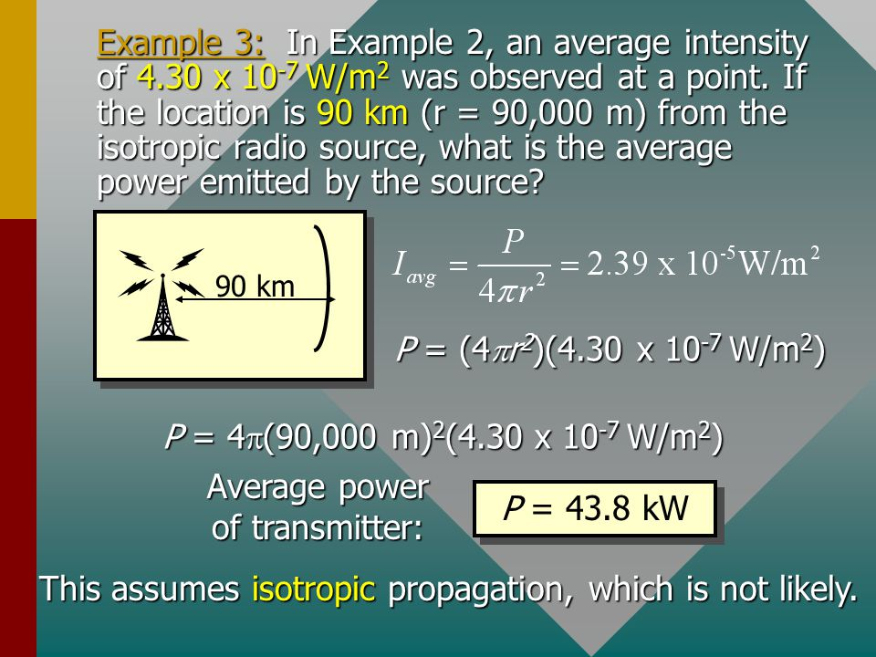 Average power of transmitter: P = 43.8 kW