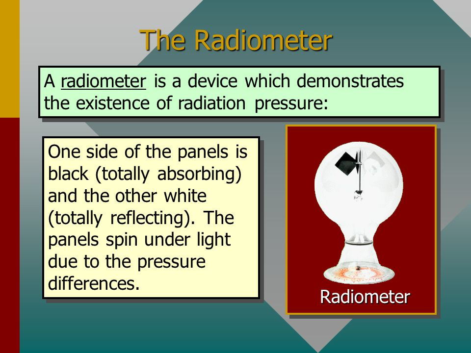 The Radiometer A radiometer is a device which demonstrates the existence of radiation pressure: Radiometer.