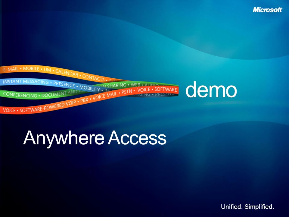 demo Anywhere Access 3/25/ :29 AM