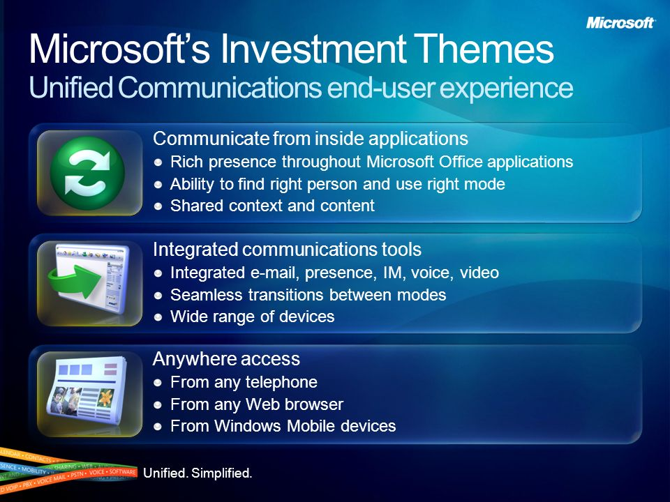 3/25/ :29 AM Microsoft's Investment Themes Unified Communications end-user experience. Communicate from inside applications.