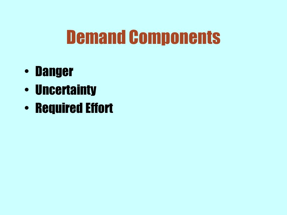 Demand Components Danger Uncertainty Required Effort