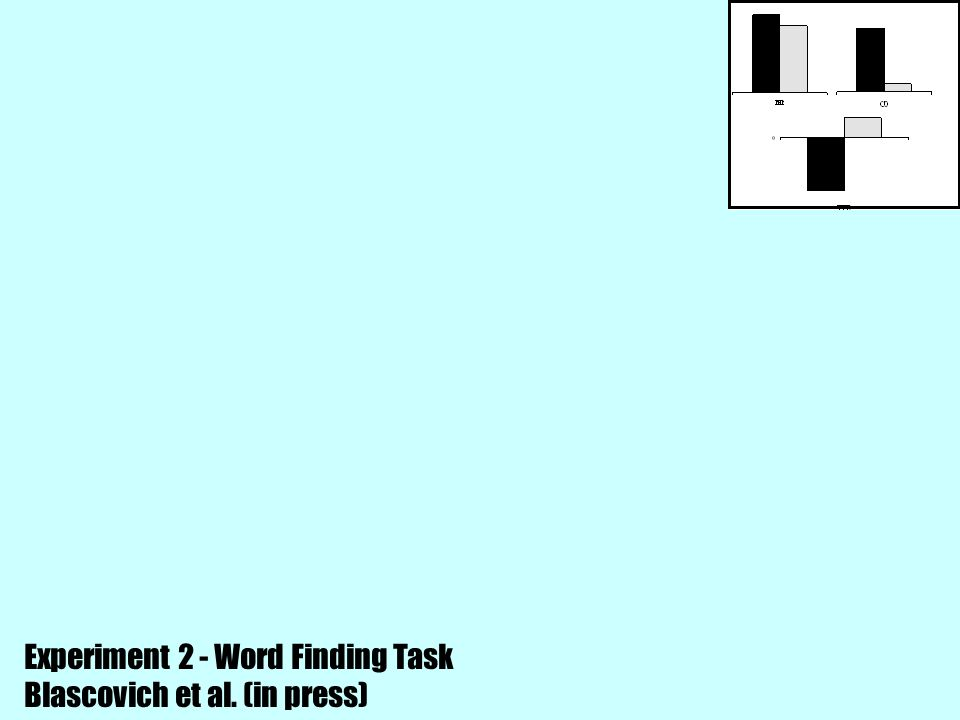 Experiment 2 - Word Finding Task