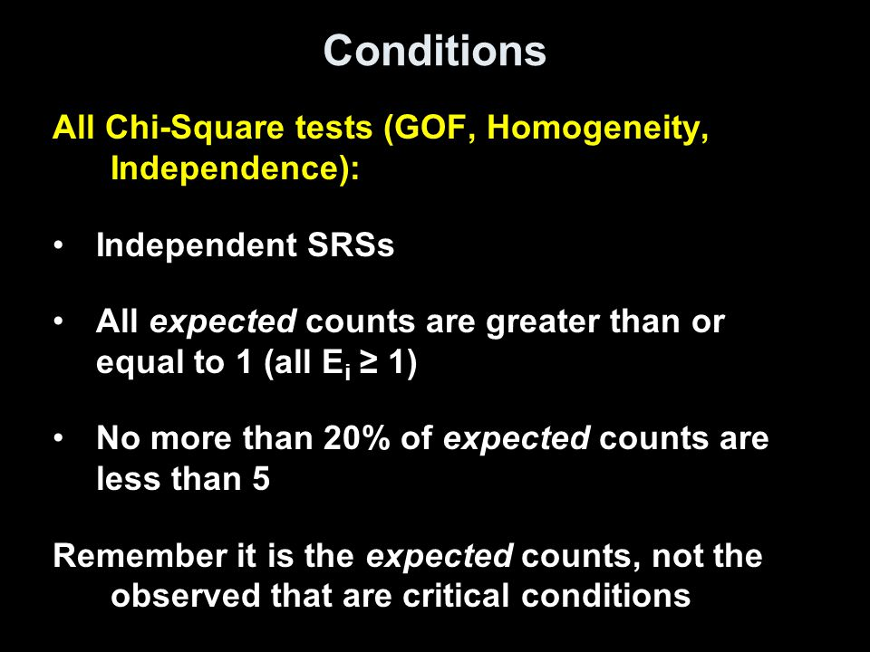 Conditions All Chi-Square tests (GOF, Homogeneity, Independence):