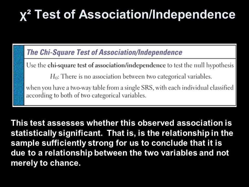 χ² Test of Association/Independence