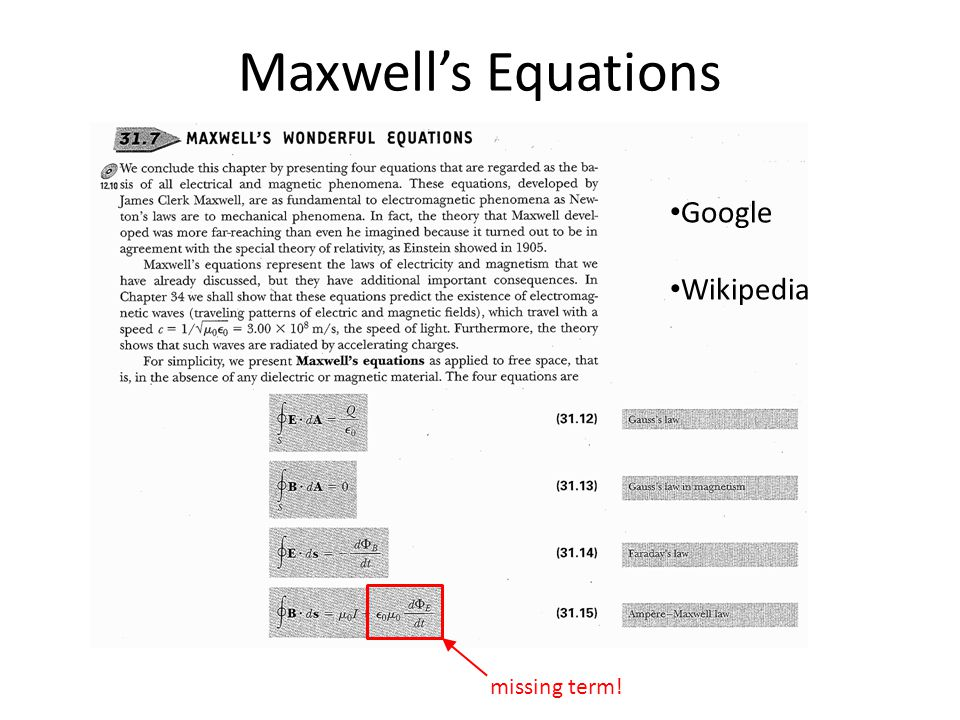 Maxwell's Equations Google Wikipedia missing term!