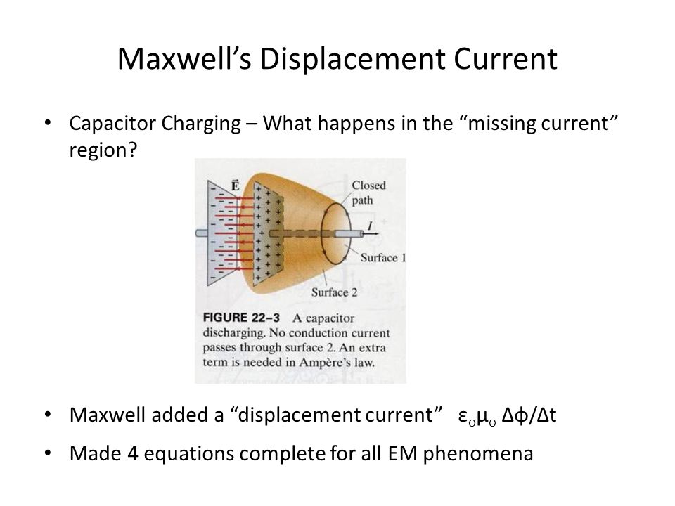 Maxwell's Displacement Current