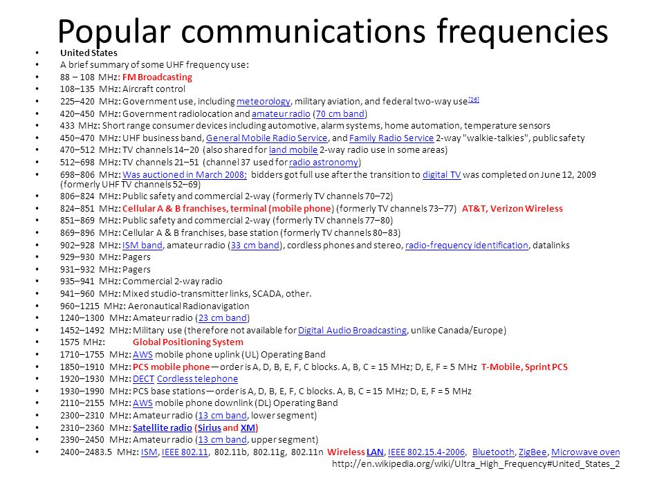 Popular communications frequencies