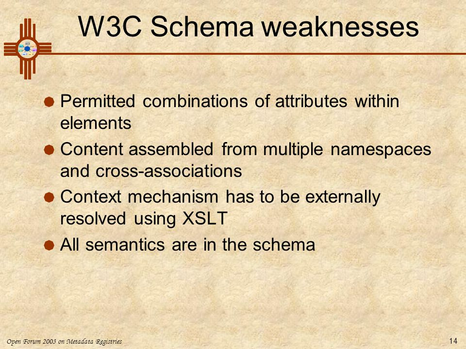 W3C Schema weaknesses Permitted combinations of attributes within elements. Content assembled from multiple namespaces and cross-associations.