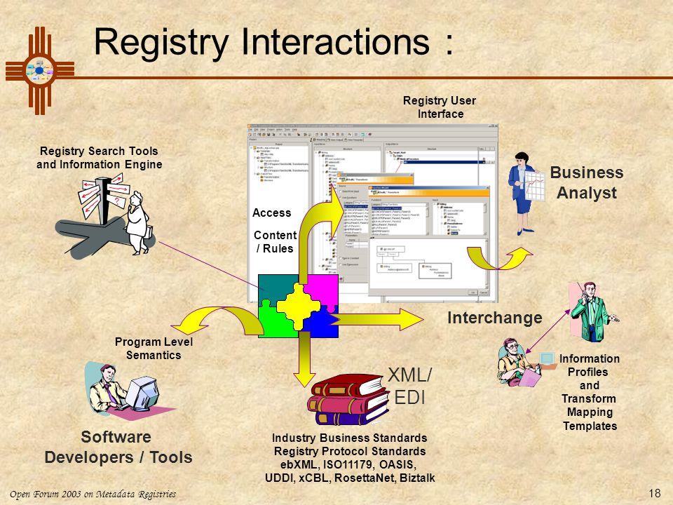 Registry Interactions :