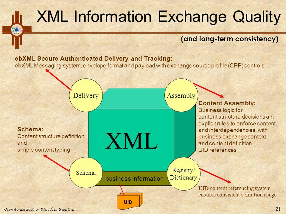 XML Information Exchange Quality