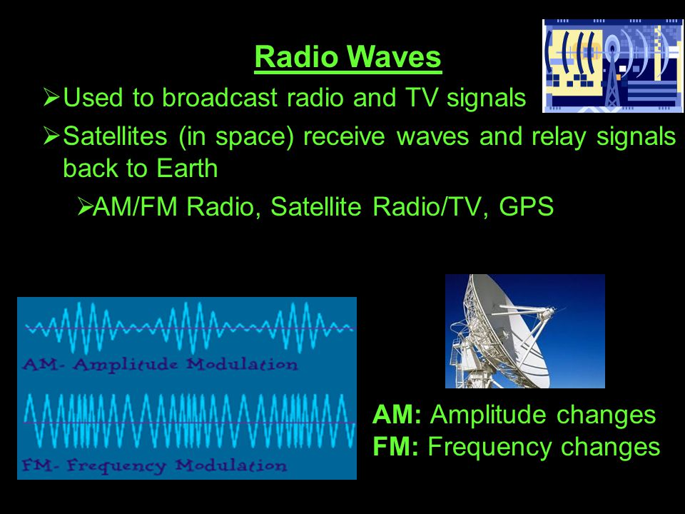 Radio Waves Used to broadcast radio and TV signals