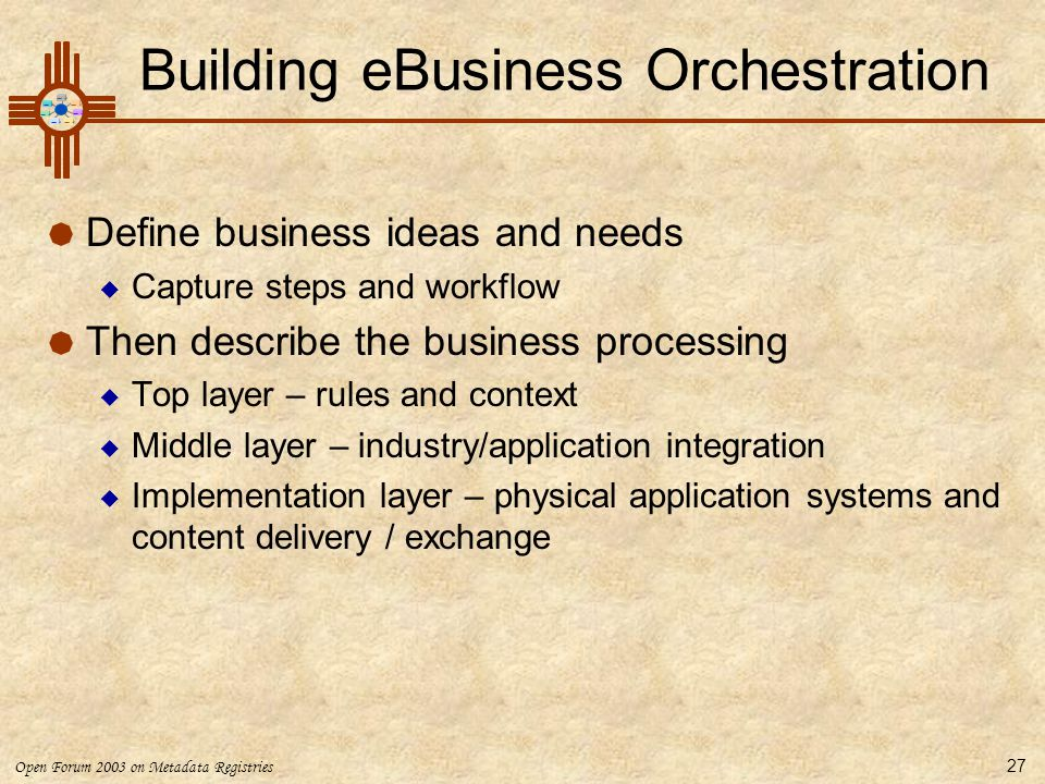 Building eBusiness Orchestration