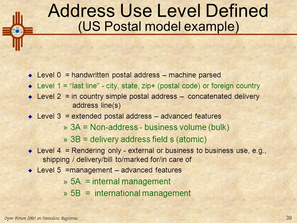 Address Use Level Defined (US Postal model example)