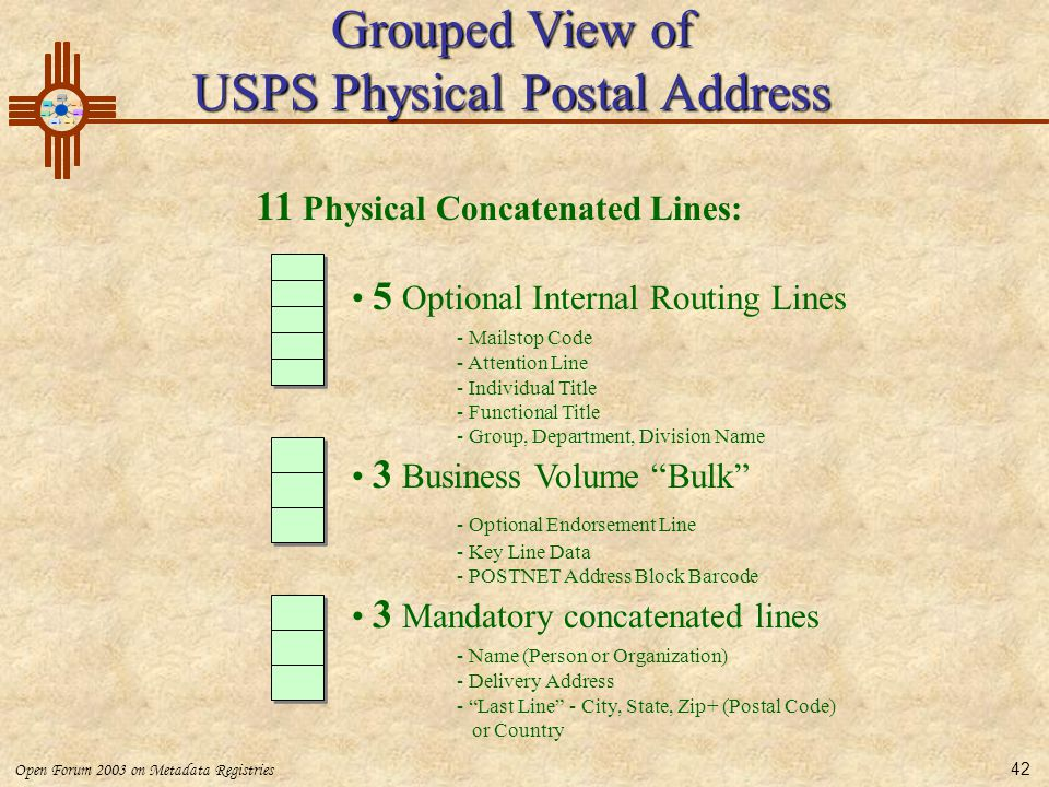 USPS Physical Postal Address