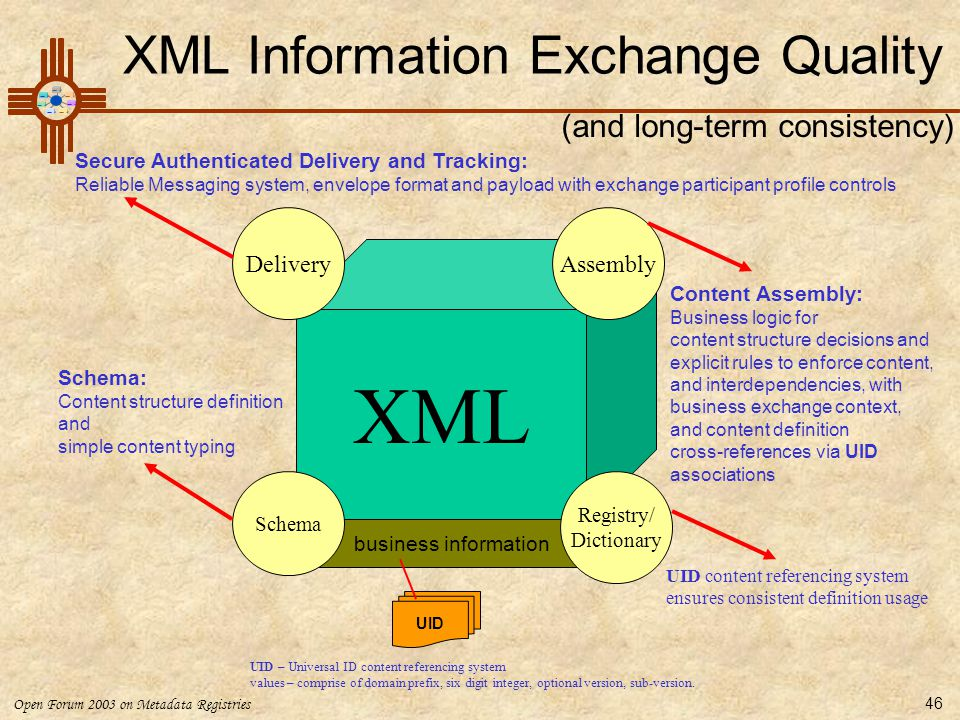XML Information Exchange Quality