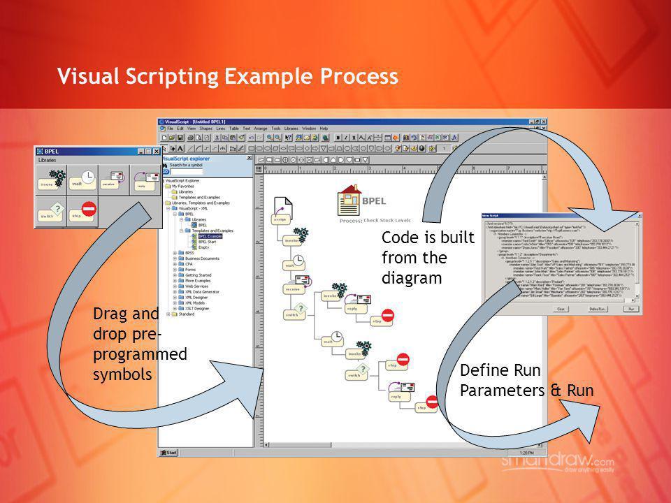 Visual Scripting Example Process