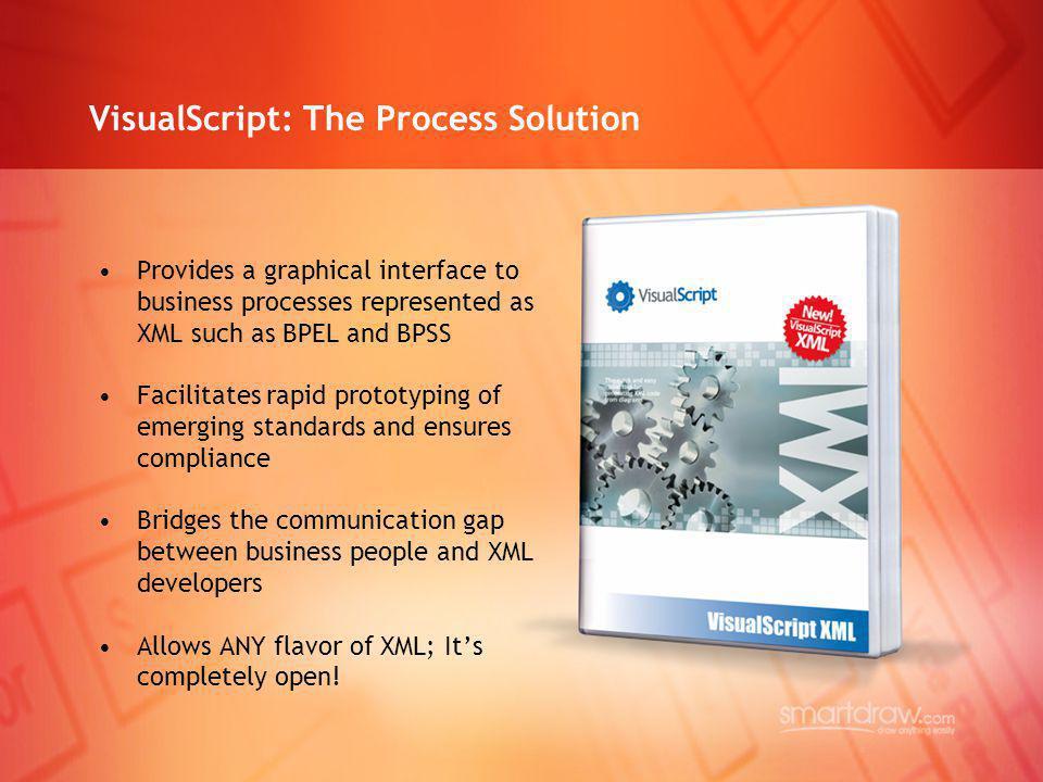 VisualScript: The Process Solution
