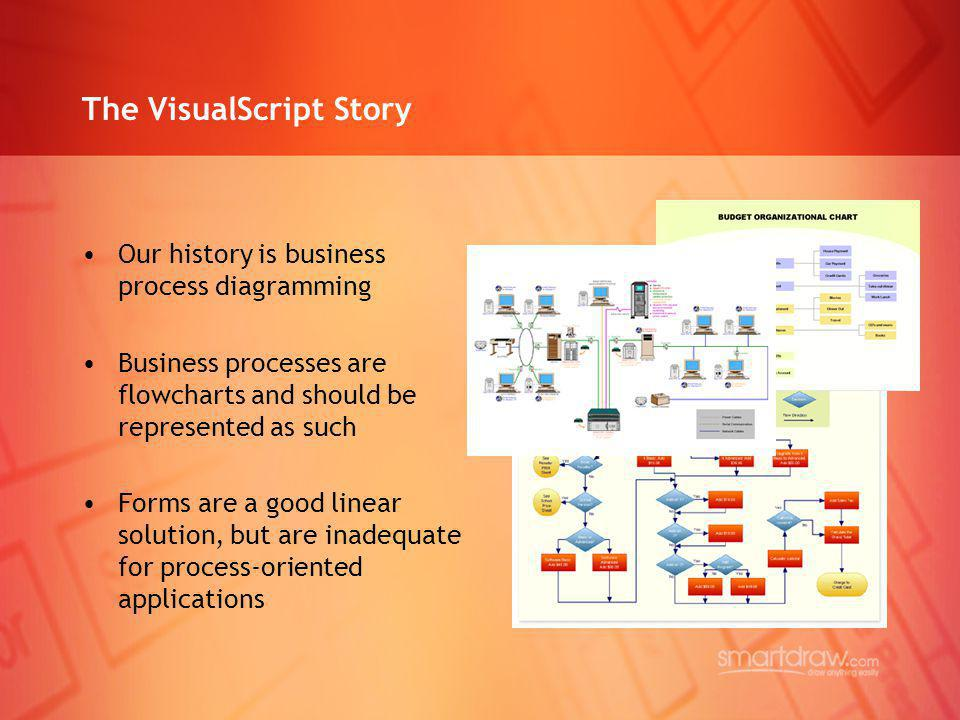 The VisualScript Story