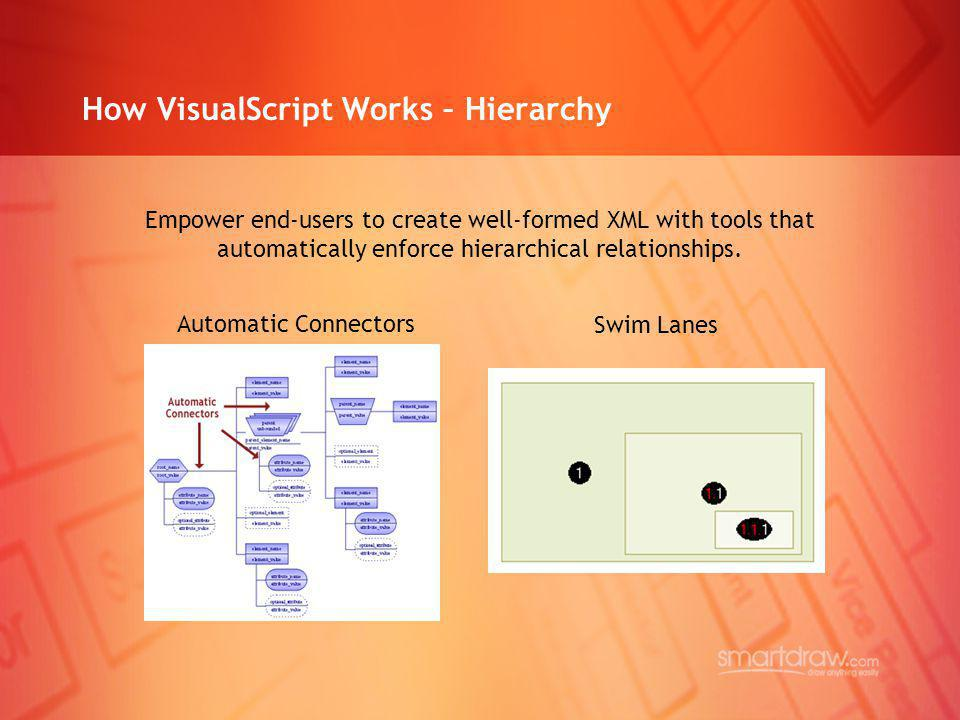 How VisualScript Works – Hierarchy