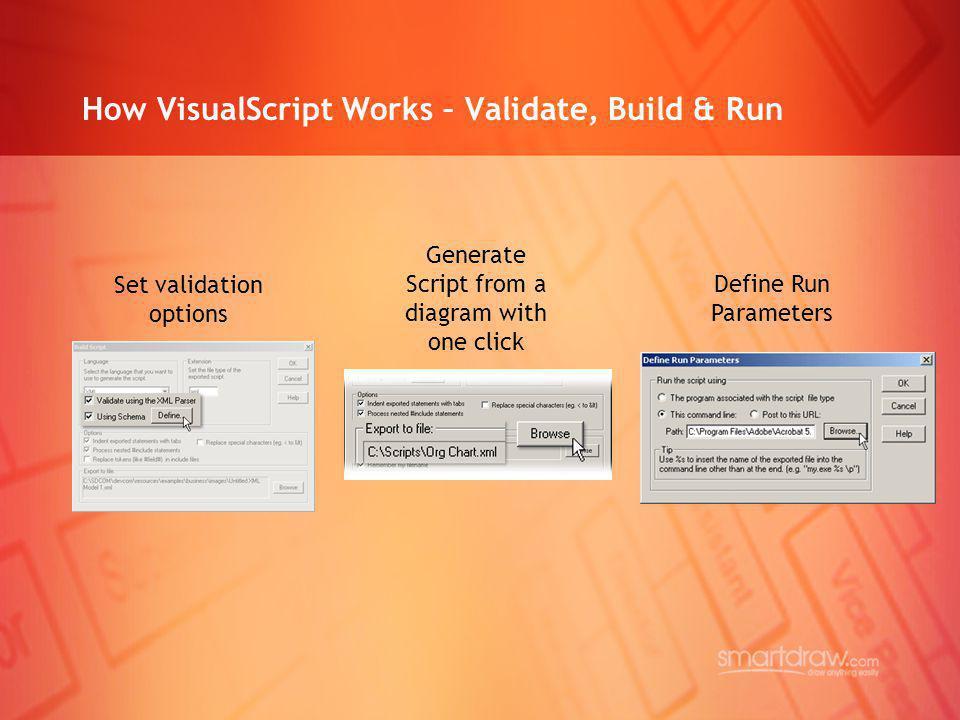 How VisualScript Works – Validate, Build & Run