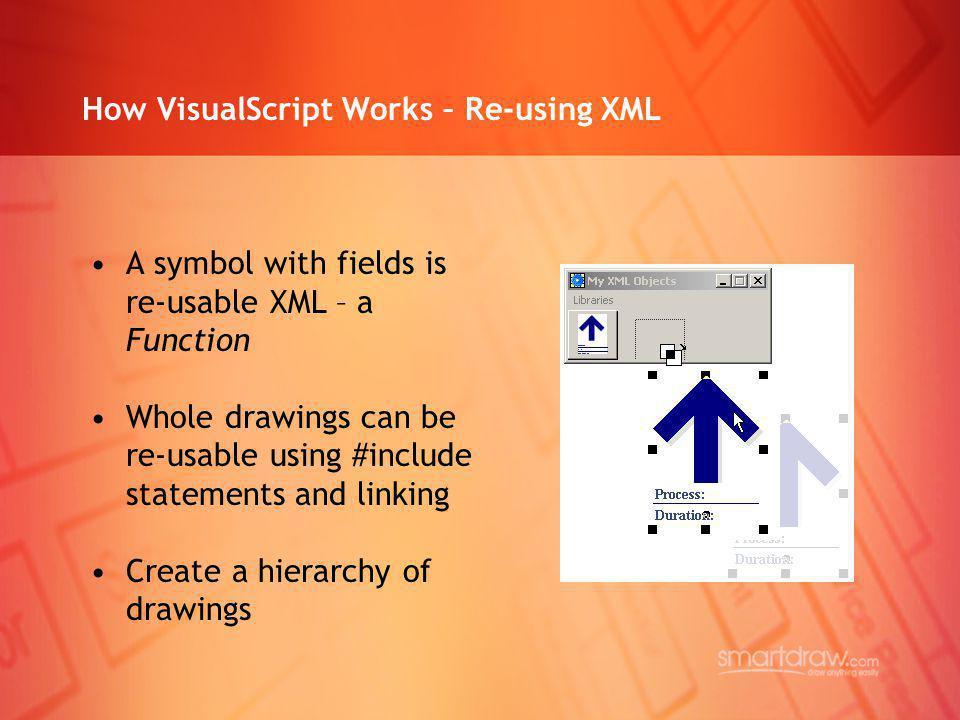How VisualScript Works – Re-using XML