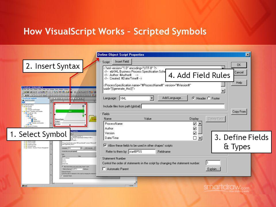 How VisualScript Works – Scripted Symbols