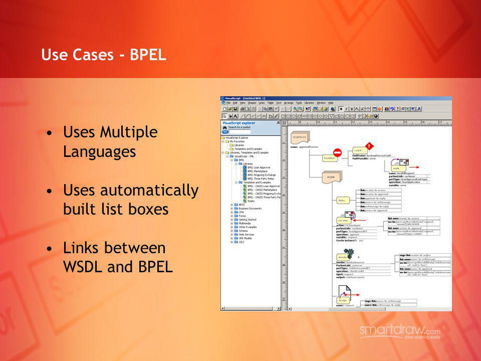 Use Cases - BPEL Uses Multiple. Languages. Uses automatically. built list boxes. Links between.