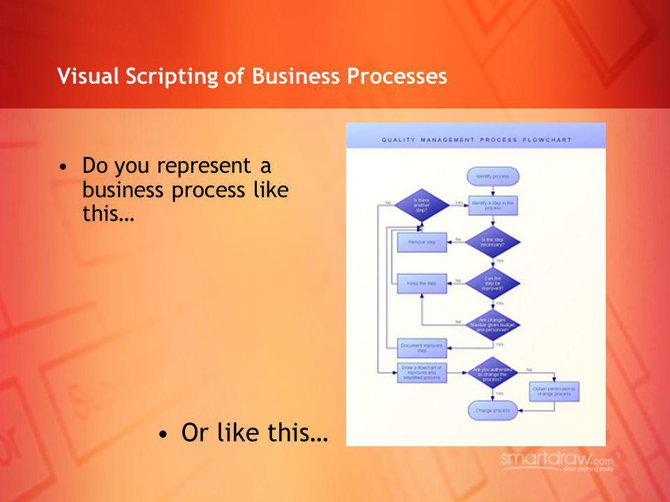 Visual Scripting of Business Processes