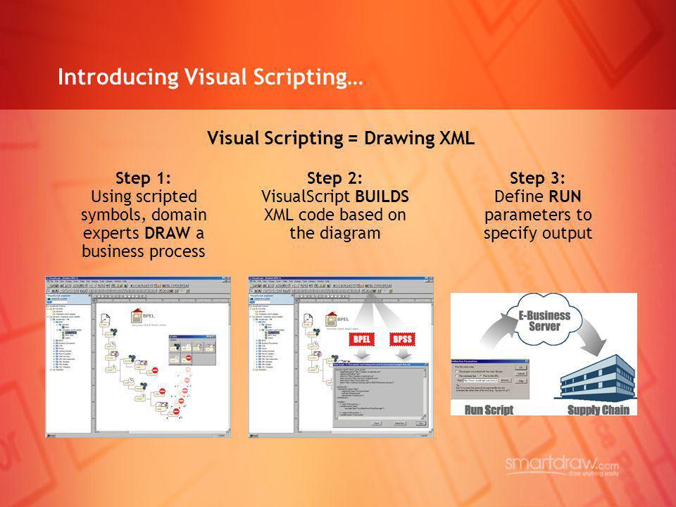 Introducing Visual Scripting…