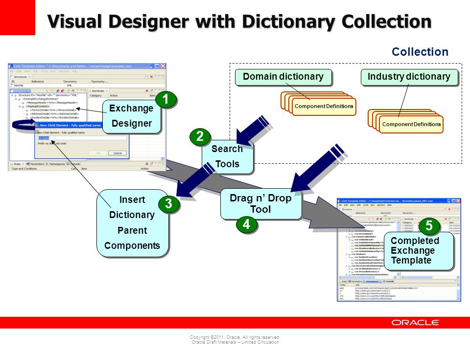 Visual Designer with Dictionary Collection