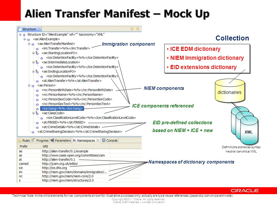 Alien Transfer Manifest – Mock Up