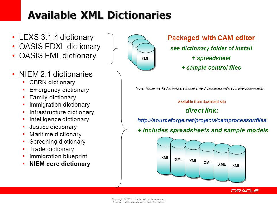 Available XML Dictionaries