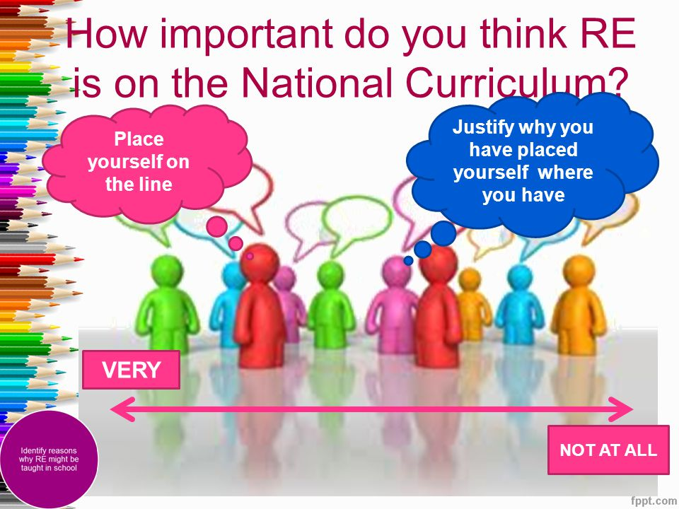 How important do you think RE is on the National Curriculum