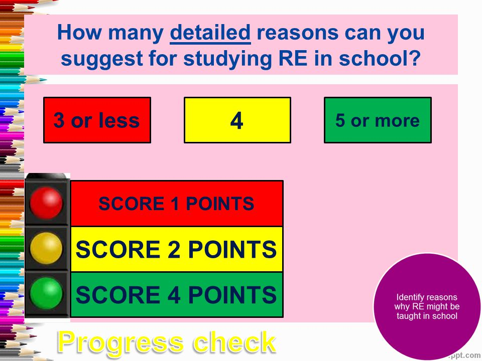 How many detailed reasons can you suggest for studying RE in school