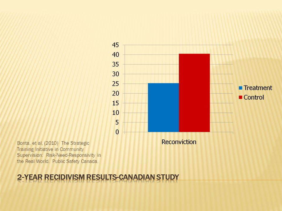 2-year recidivism results-canadian study