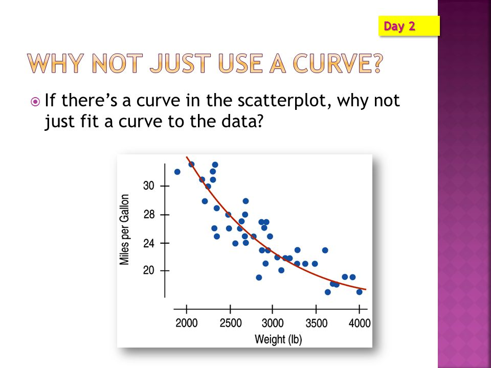 Why Not Just Use a Curve. Day 2.