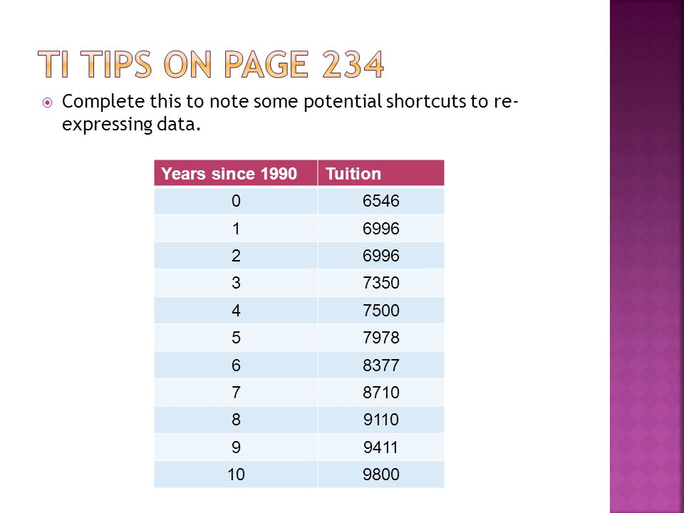TI Tips on Page 234 Complete this to note some potential shortcuts to re- expressing data. Years since 1990.
