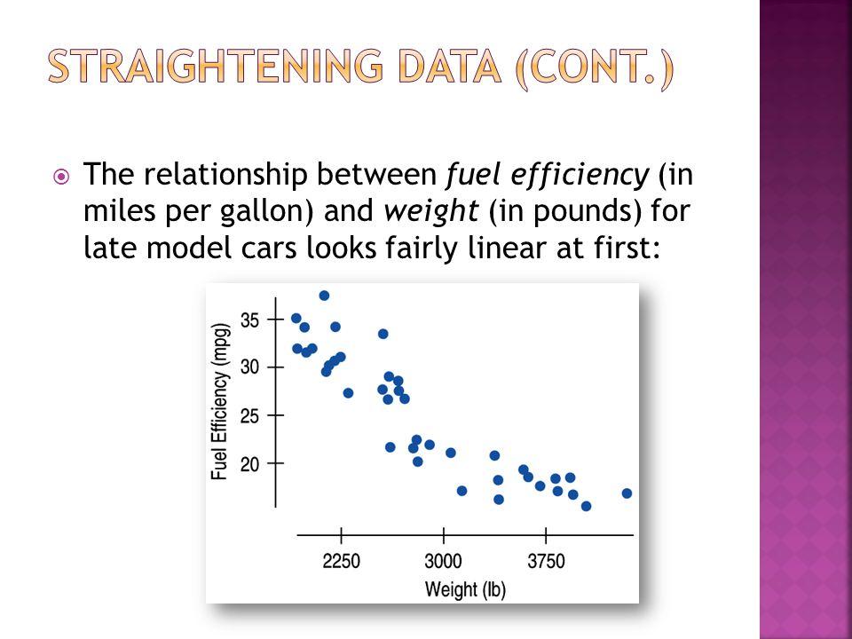 Straightening data (cont.)