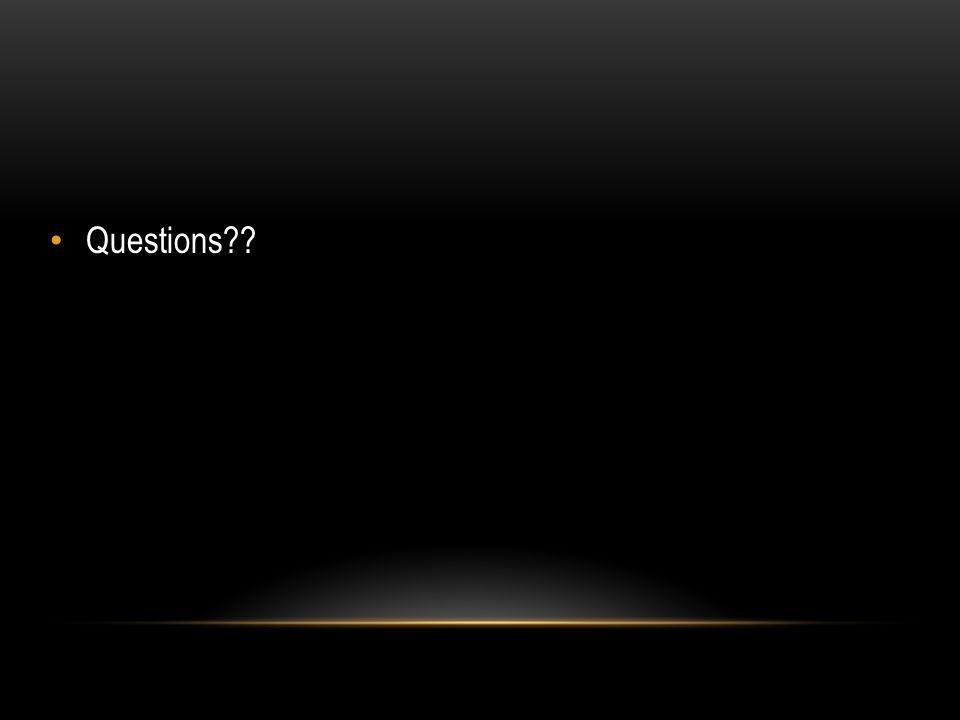 Questions Dr. KANUPRIYA CHATURVEDI
