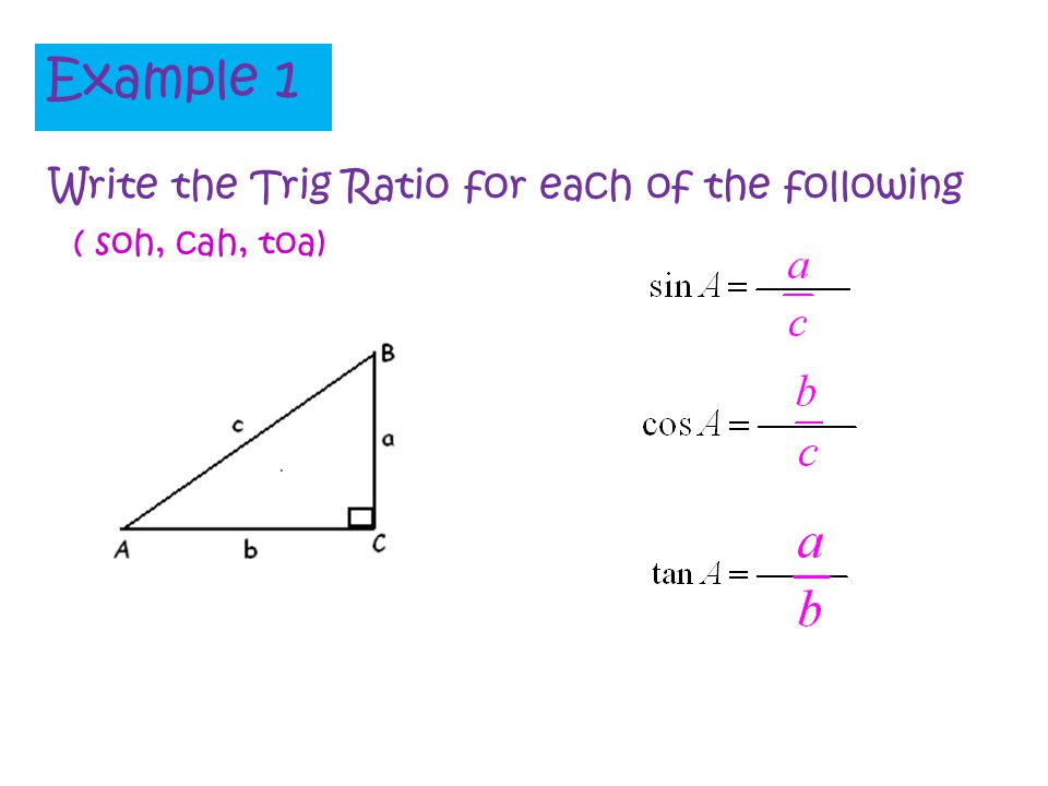 Example 1 Write the Trig Ratio for each of the following